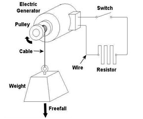 A Simple Electric Braking System