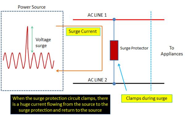 Surge Protection Circuit